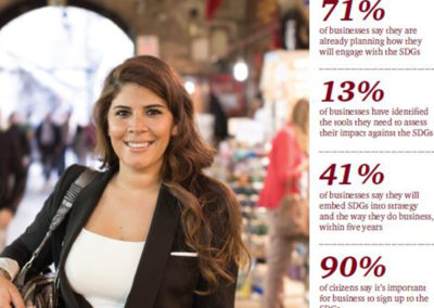 Make it your Business: Engaging with the SDGs (PwC)