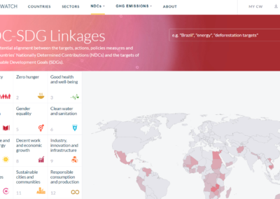 Tool: Climate Watch – NDC-SDG Linkages