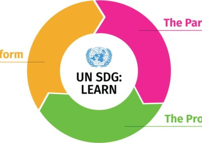 UN SDG:Learn