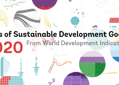 2020 Atlas of Sustainable Development Goals
